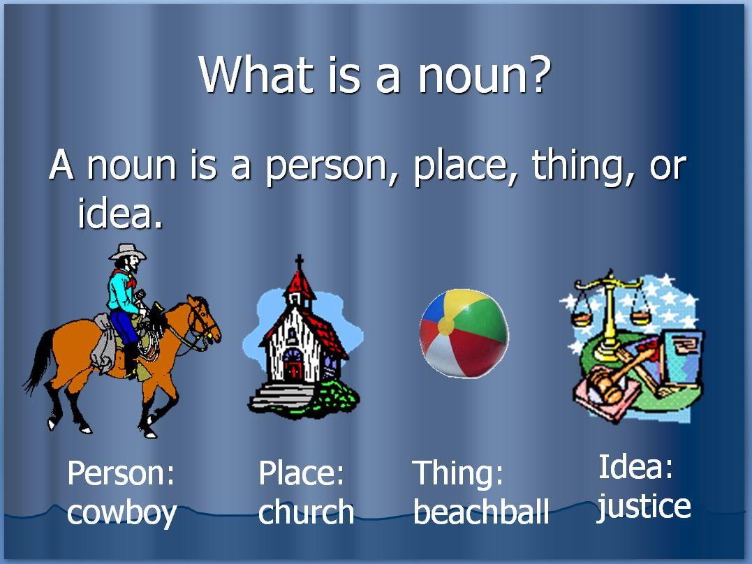 Free Name That Noun Powerpoint Introduction To Nouns