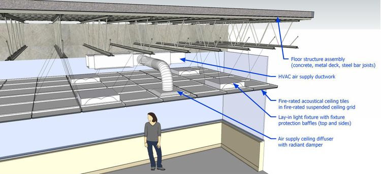 Acoustical Ceiling Tile Installation : Installing acoustic ceiling tiles gradschoolfairs