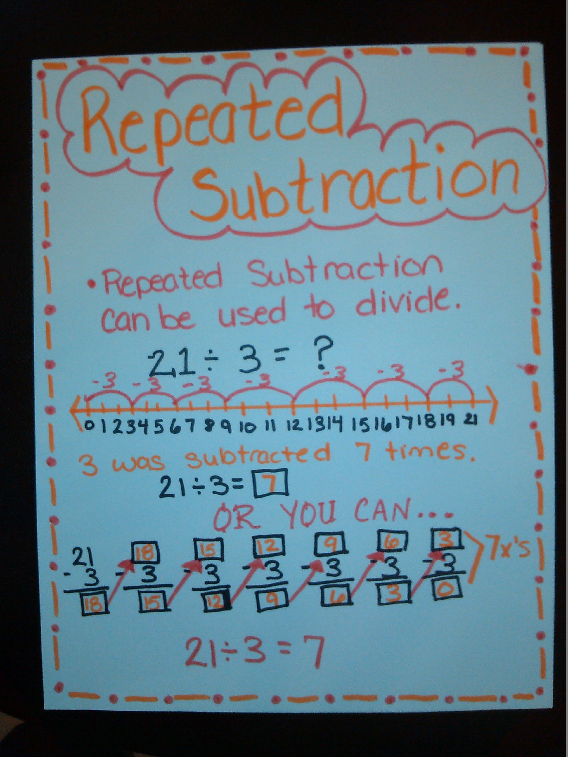 Teaching Division With Repeated Subtraction Anchor Chart