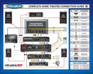 home theater subwoofer wiring diagram | Home decor