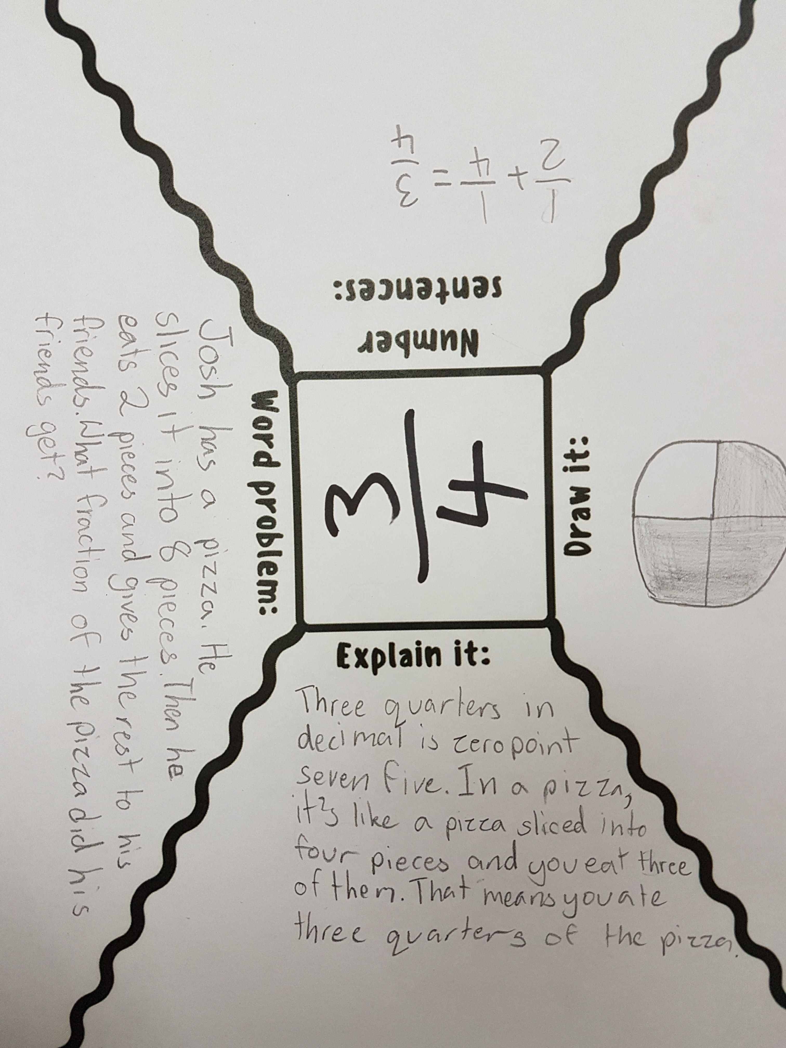 Deepen Mathematical Understanding With Think Boards