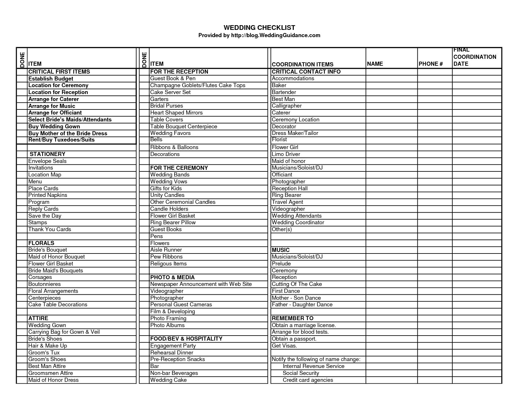 Wedding Ceremony Checklist Wedding Checklist