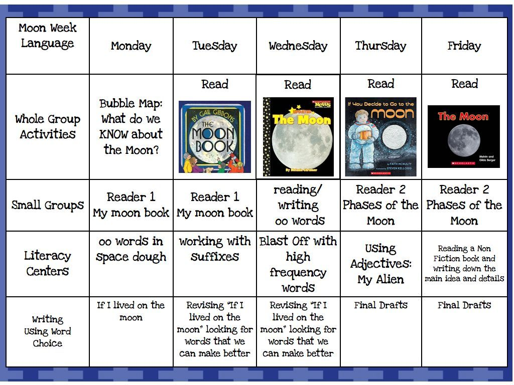 Sample Lesson Plans Used For Teaching About The Moon Students Should Be Able To Identify