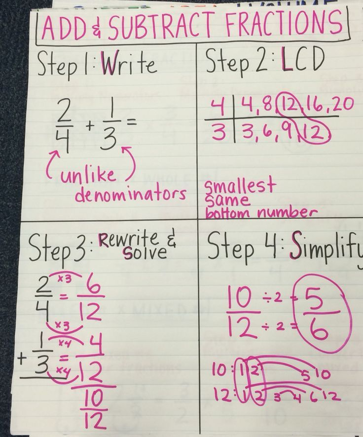 how to subtract fractions with unlike denominators step by step