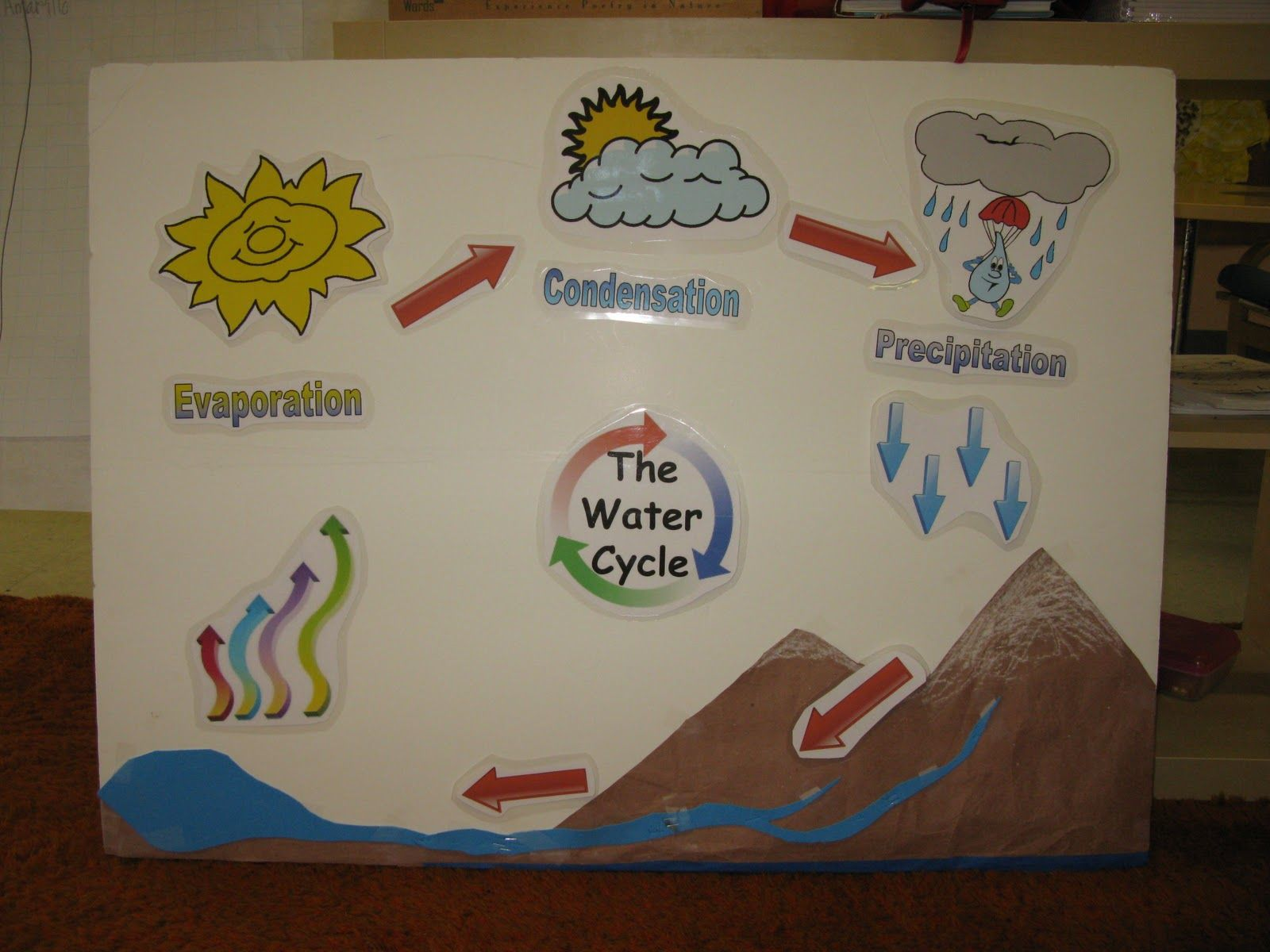 Kids Science Amp Nature September Science Activities