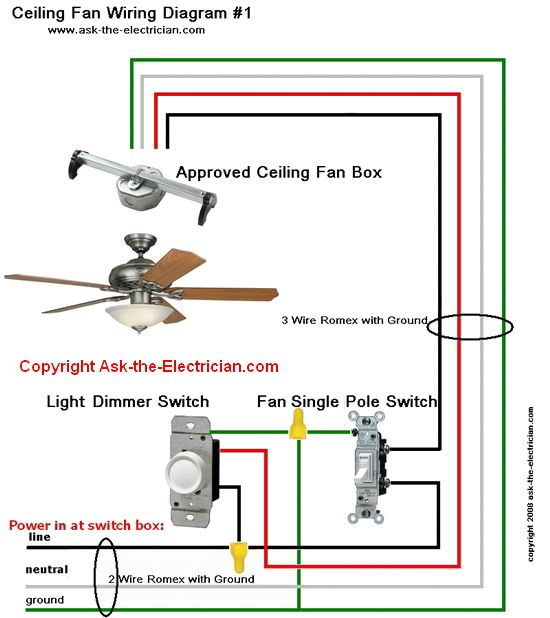 diagram ceiling fan wiring diagram 1 electrical circuitry