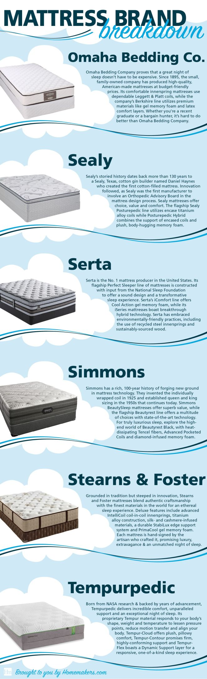 Best 25 Mattress Brands Ideas On Pinterest Sweet Dreams Logo Inspiration And Negative E Logos