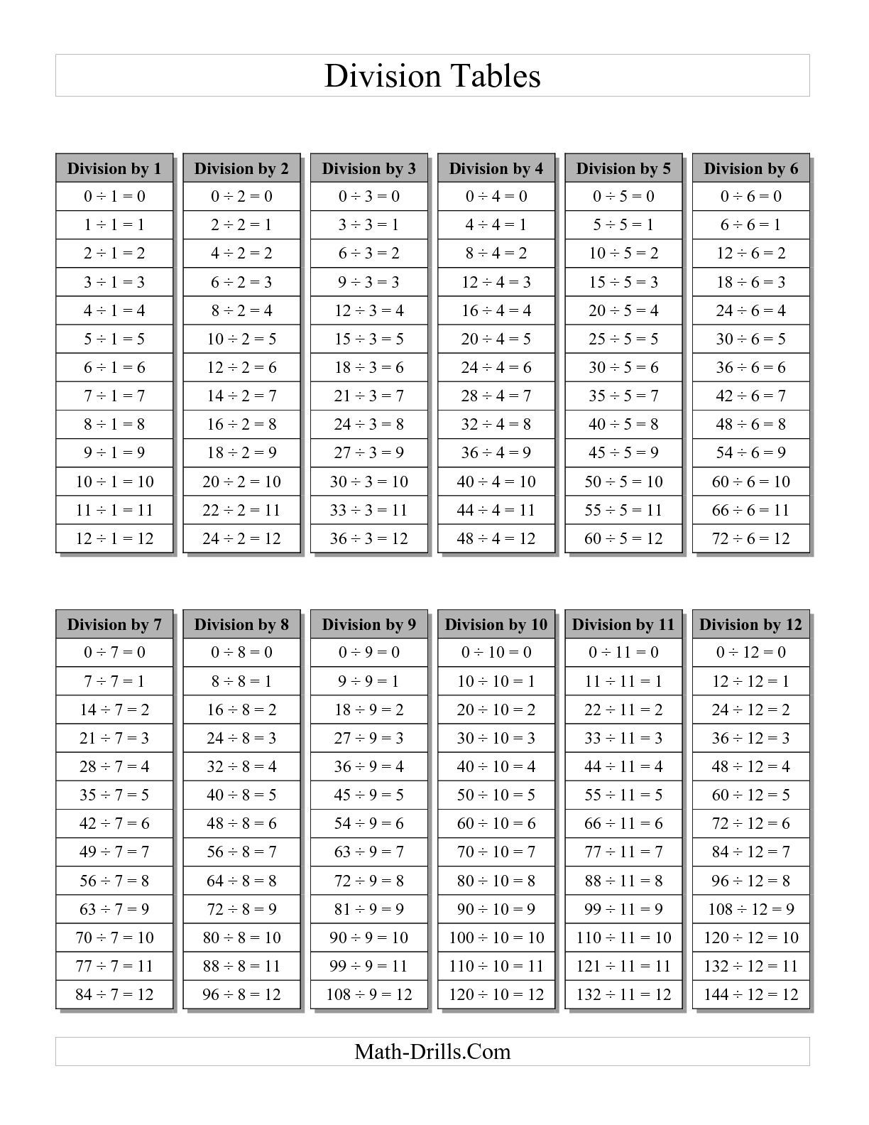The Division Table With Grey Headings A Math Worksheet
