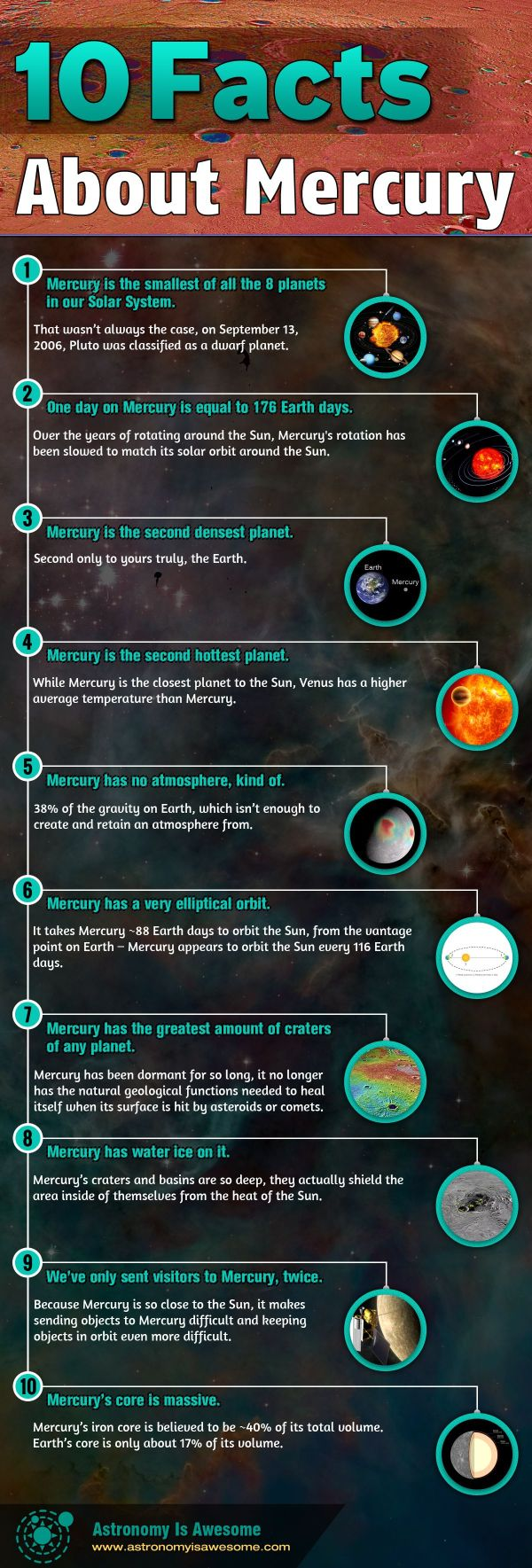 10 Facts About Mercury | Astronomy Is Awesome | Space ...