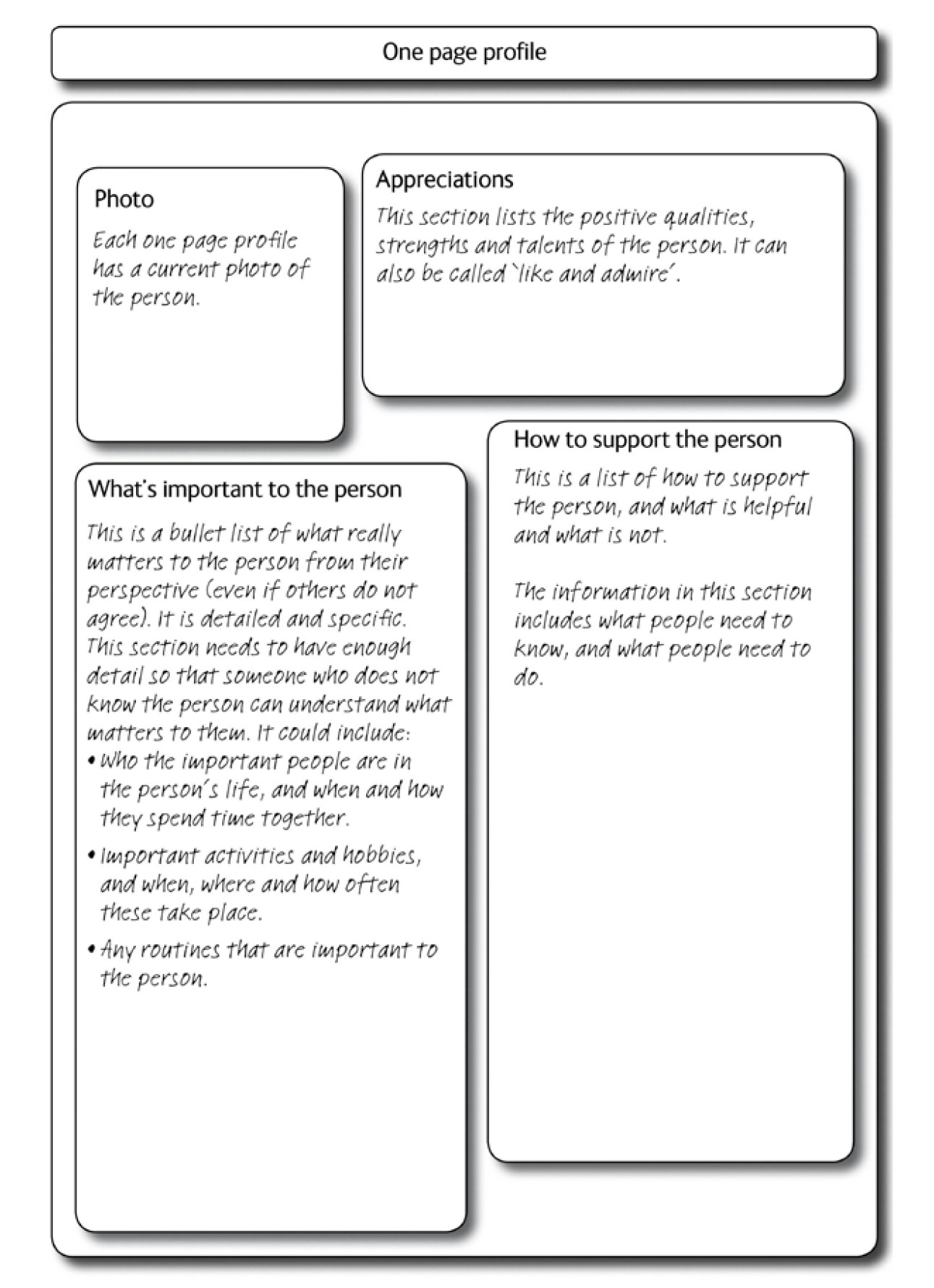 How To One Page Profile And What They Are Via Helenhsauk