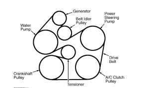 ford taurus 2004 serpentine belt diagram  Google Search