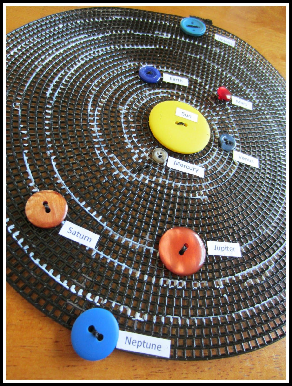 Science This Is An Awesome Hands On Activity For Teaching