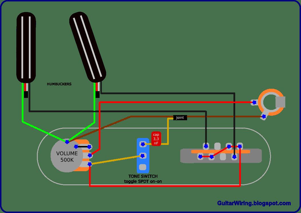 a74f1a8f404b2bb101765ea7121acf7c?resize=665%2C470&ssl=1 pickup wiring diagram seymour duncan fender bass wiring diagram  at reclaimingppi.co