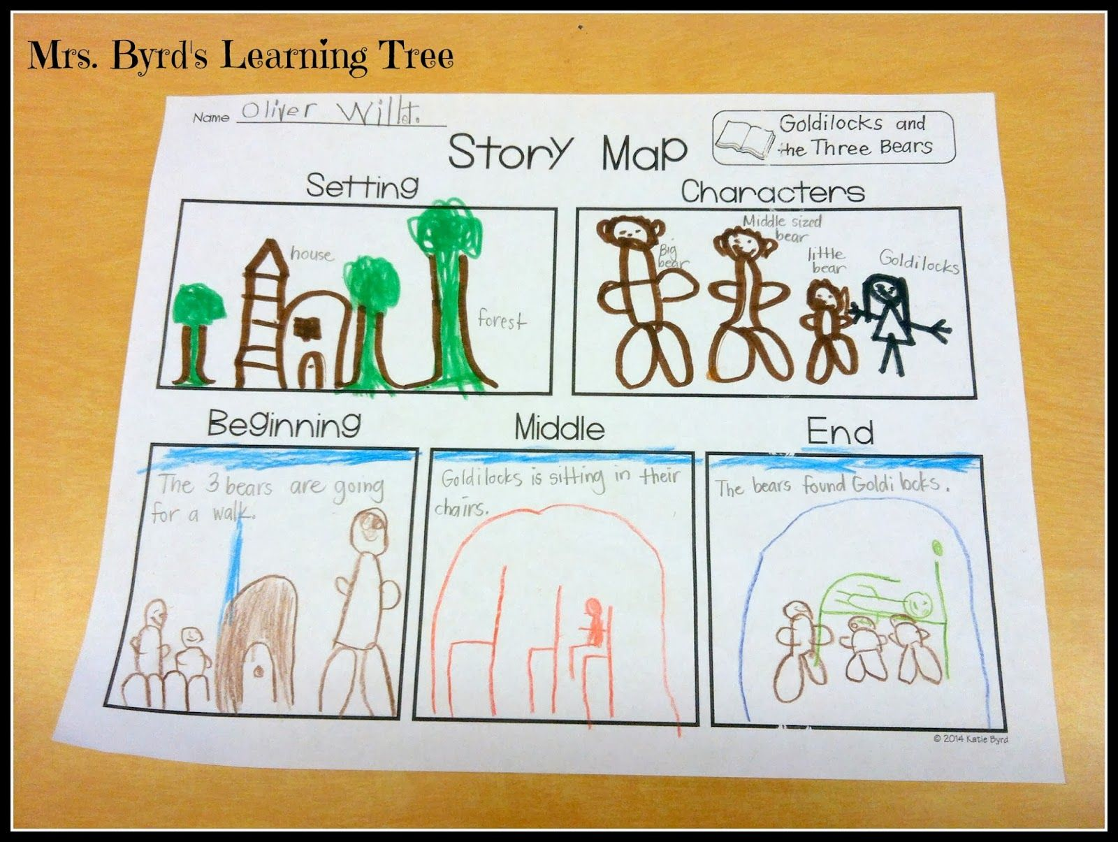 Mrs Byrd S Learning Tree Story Map Freebie A Blog Post