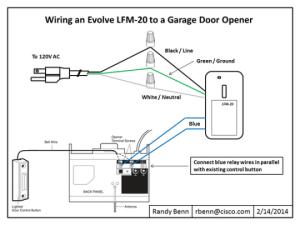 WIRING DIAGRAM GARAGE DOOR OPENER   Smart Home DIY