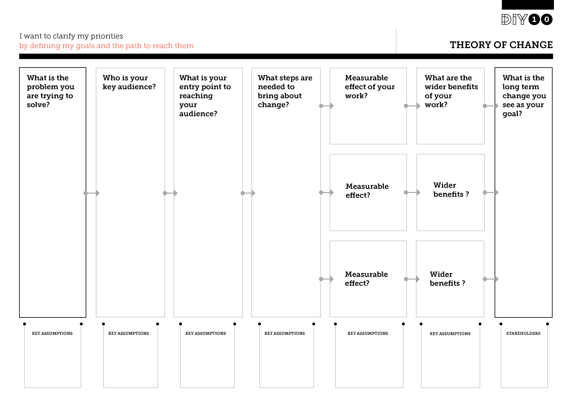 Tool Worksheet For Theory Of Change Diytoolkit