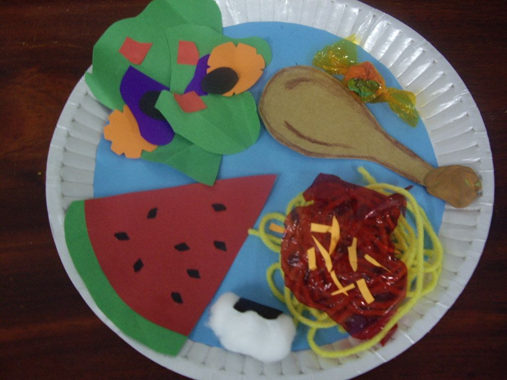 Healthy Plate Craft Perfect For Teaching Food Groups
