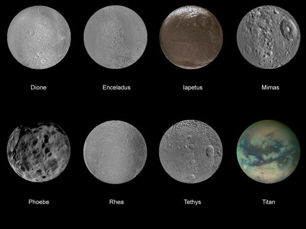 Saturn's Moons | saturn | Pinterest | Moon and Solar system