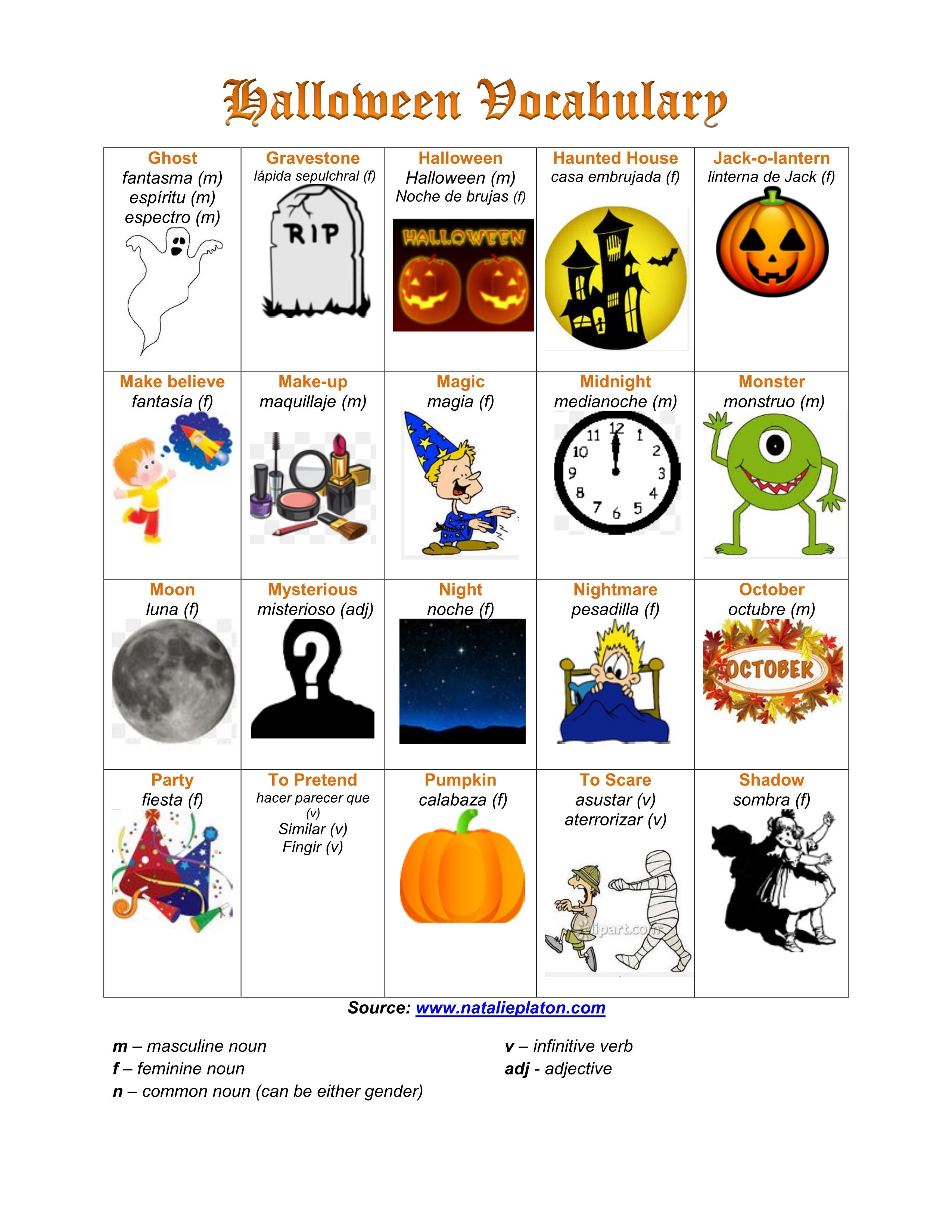 Halloween Vocabulary Part 2 Halloween Spanish