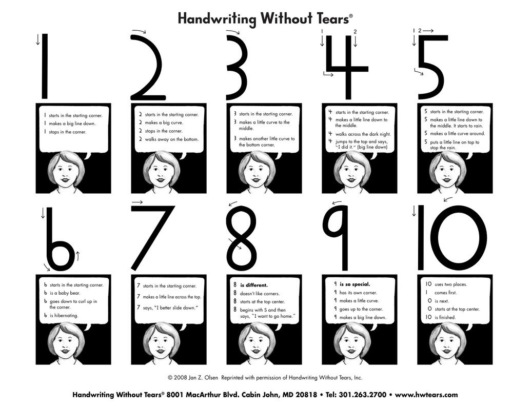 Handwriting Without Tears Great Way To Teach Kids How To Write Numbers