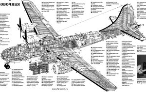 B29  Russian diagram | Historic Military Places