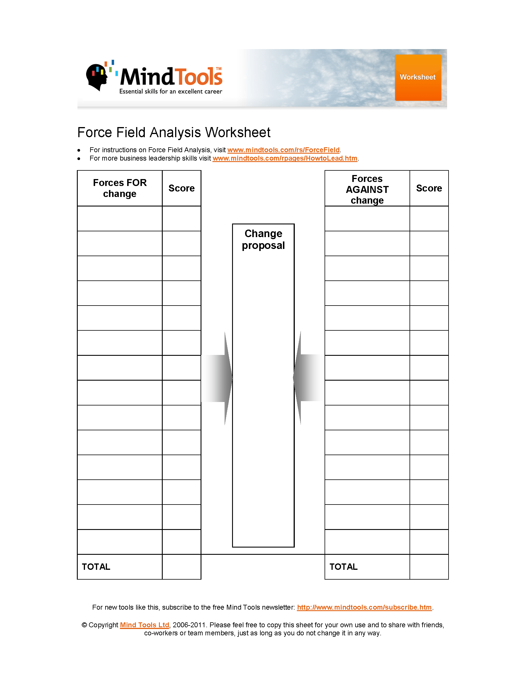 Mindtools Provides A Force Fieldysis Template To