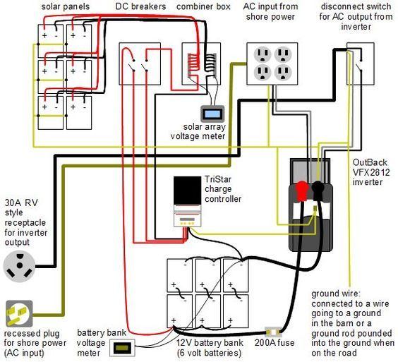 a9c5bba87b237654170cab294f9bbf3c?resize=564%2C513&ssl=1 mobile climate control wiring diagram wiring diagram mobile climate control wiring diagram at edmiracle.co