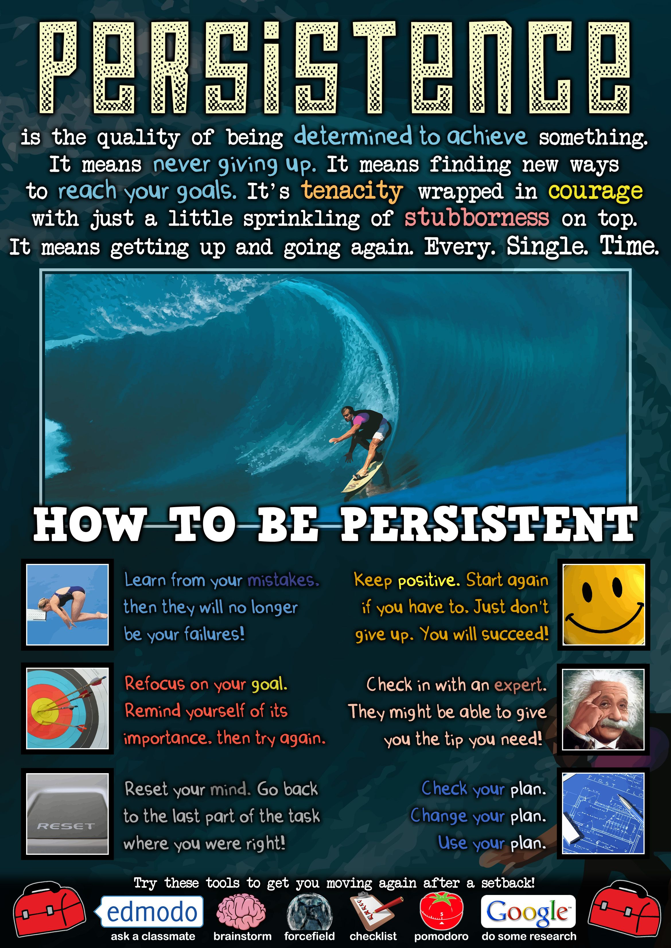 Habits Of Mind Persistence