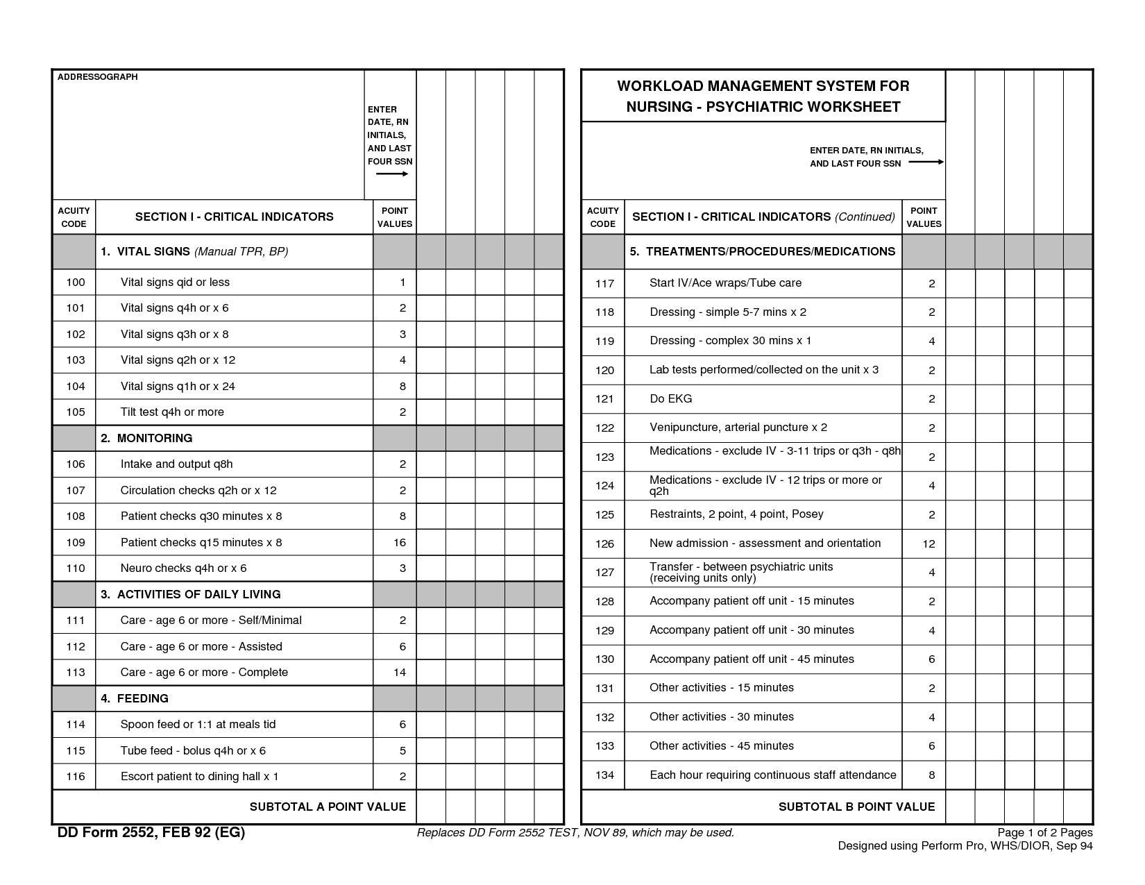 Workload Assessment Template