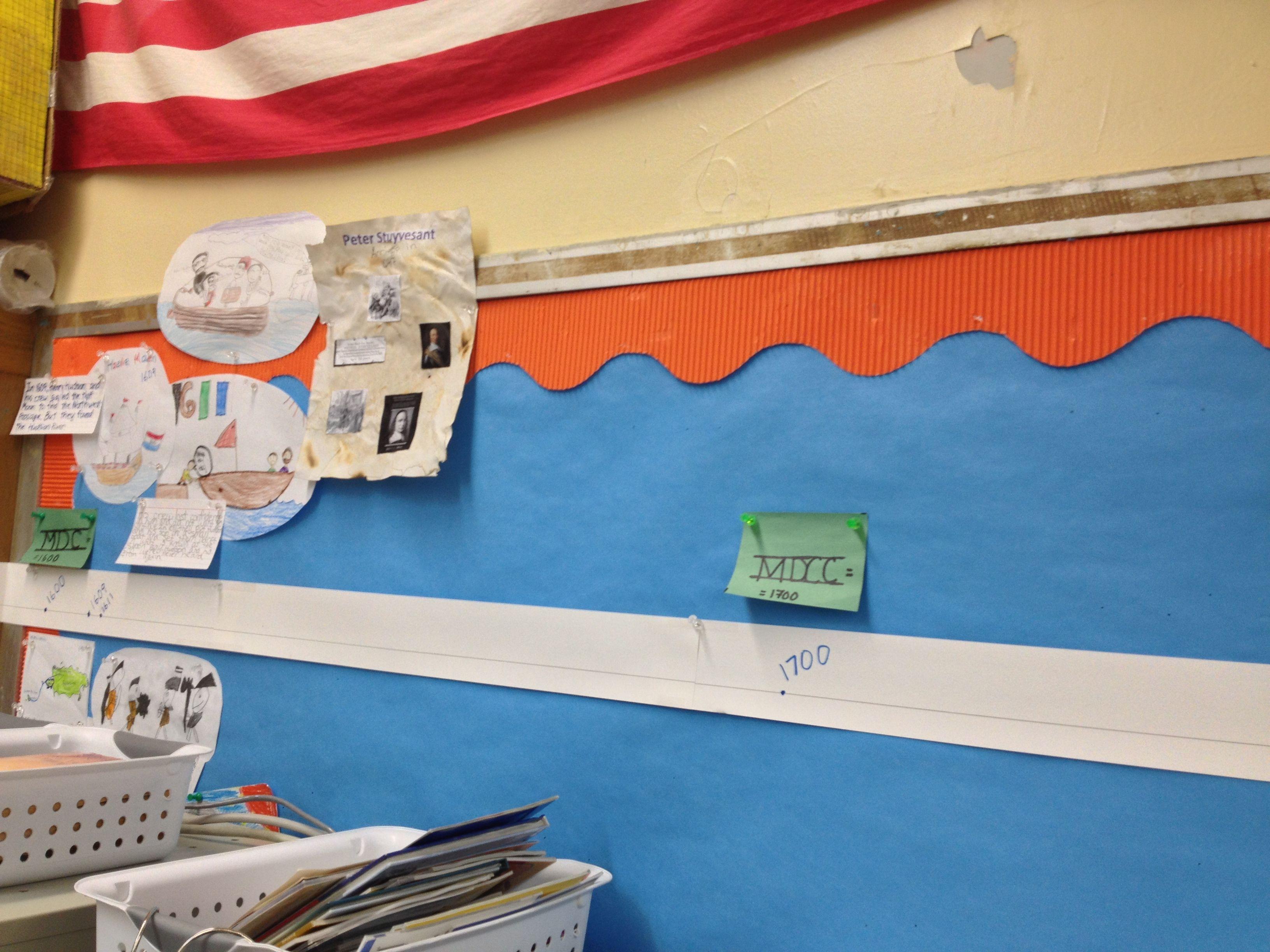 North Carolina 4th Grade Social Stu S Projects