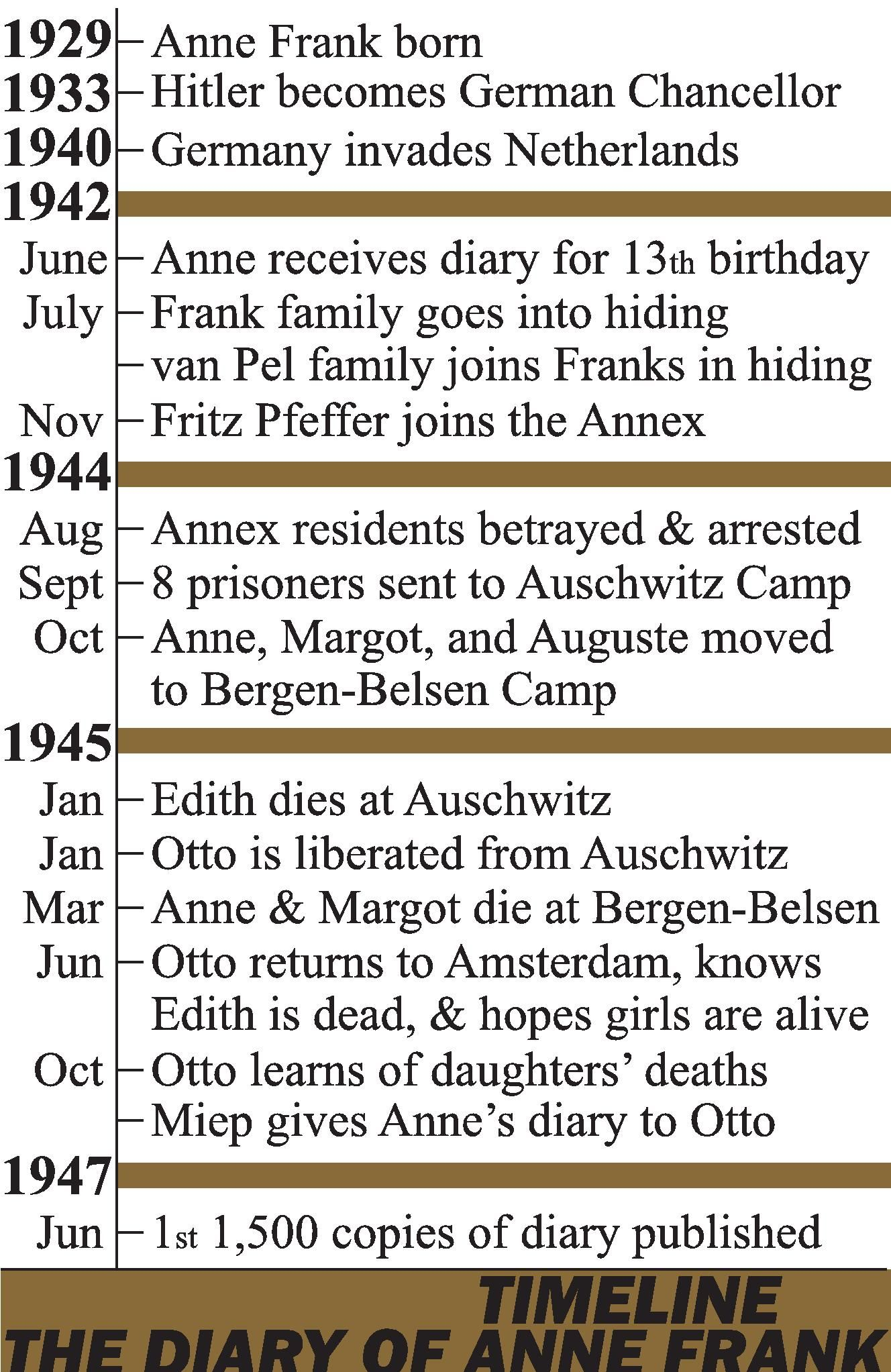 Worksheet Holocaust Worksheet Grass Fedjp Worksheet Study Site