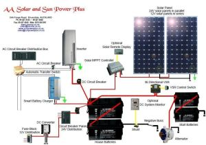 Home Wiring Diagram Solar System  Pics about space