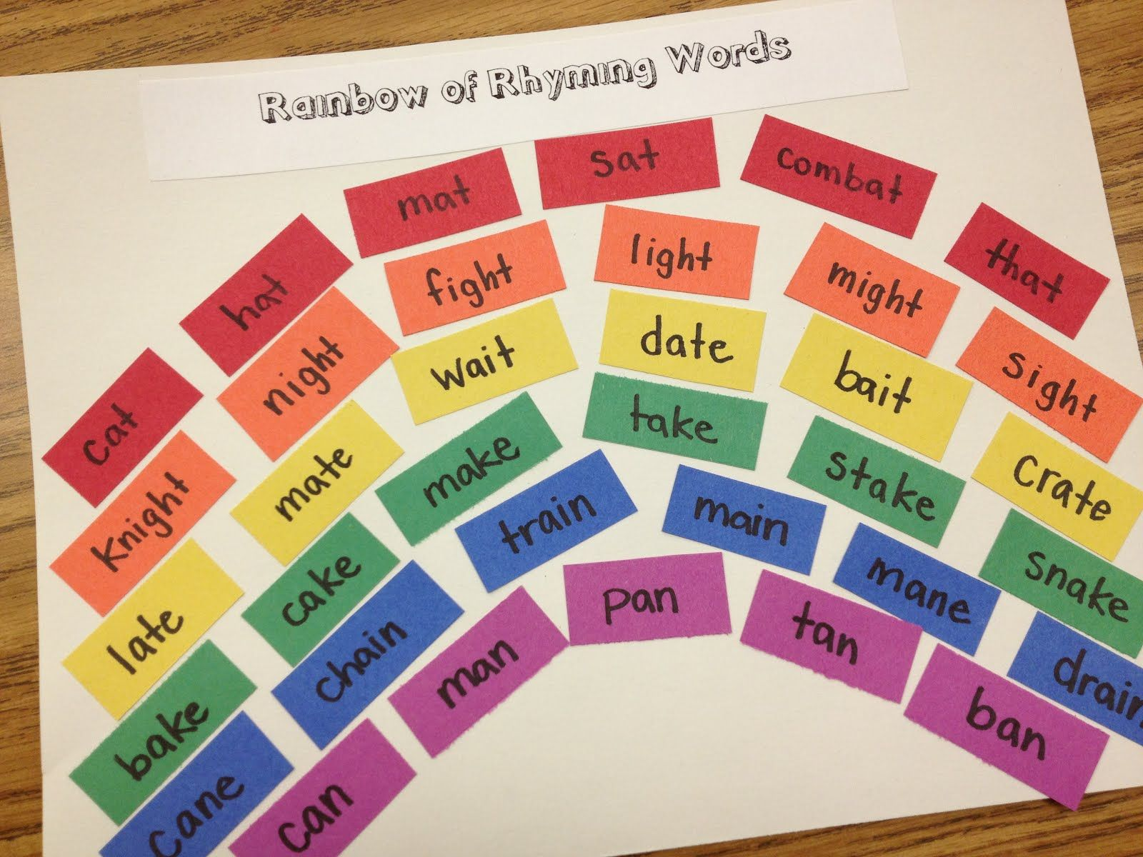 Beginning Rhyming Poetry Activity