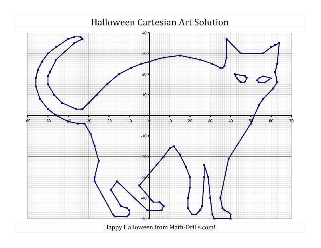 New For Halloween Cartesian Art Halloween Cat
