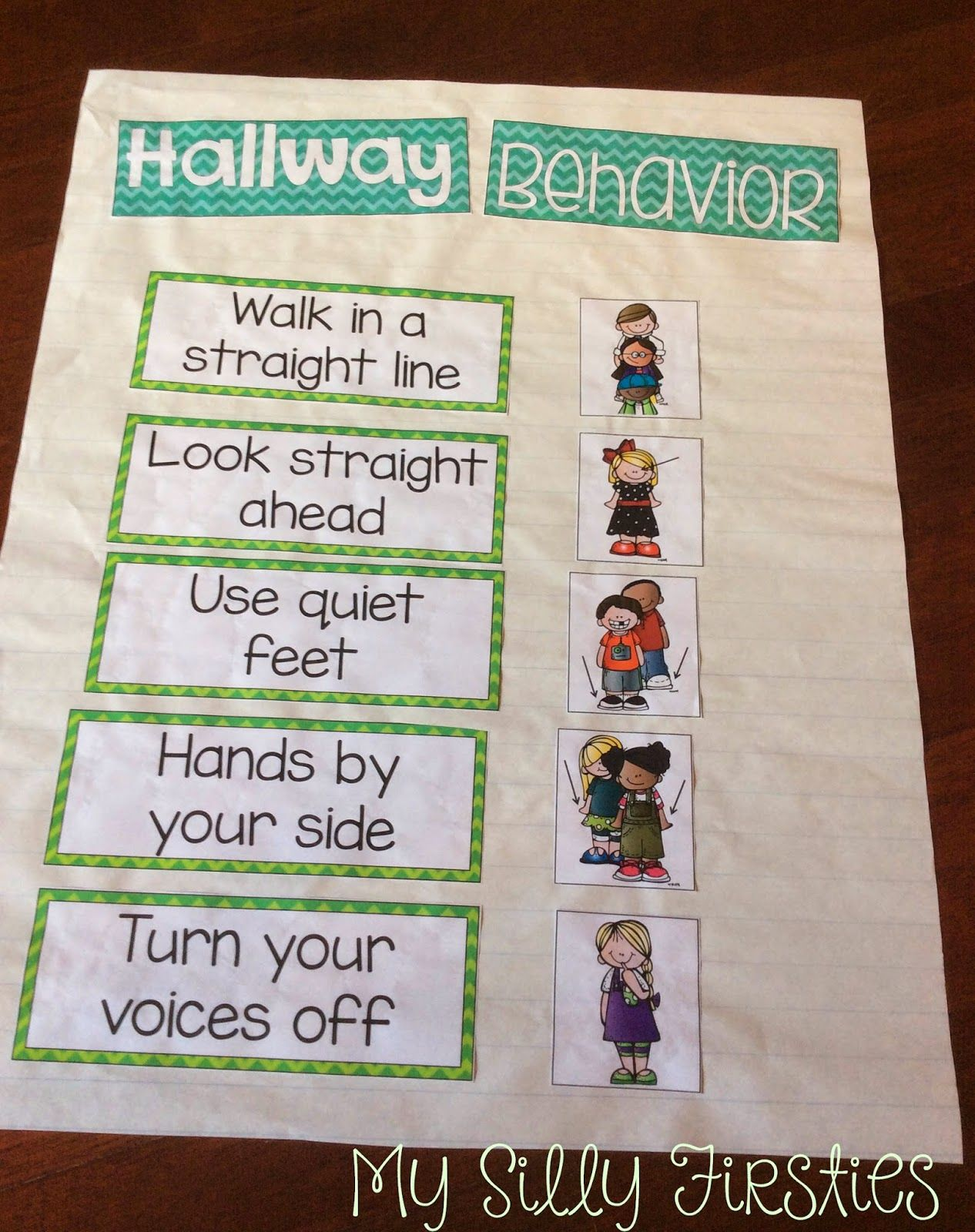 British Columbia Kindergarten Language Arts C4 To Meet Outcome Have Students Draw