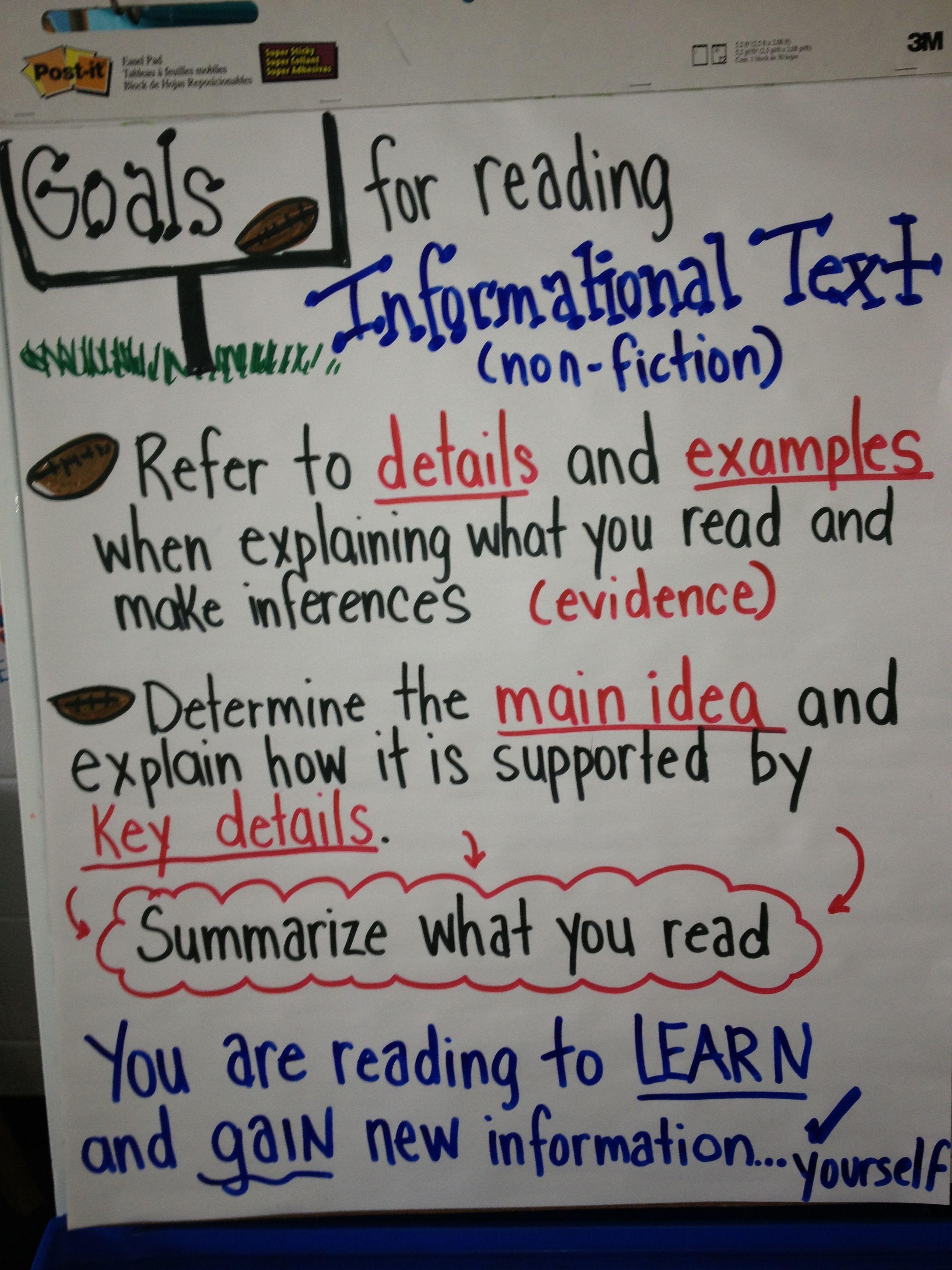 Informative Essay Sentence Starters