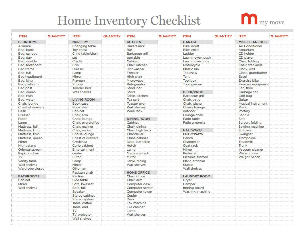 Inventory Management How To Keep Track Of Your Stuff