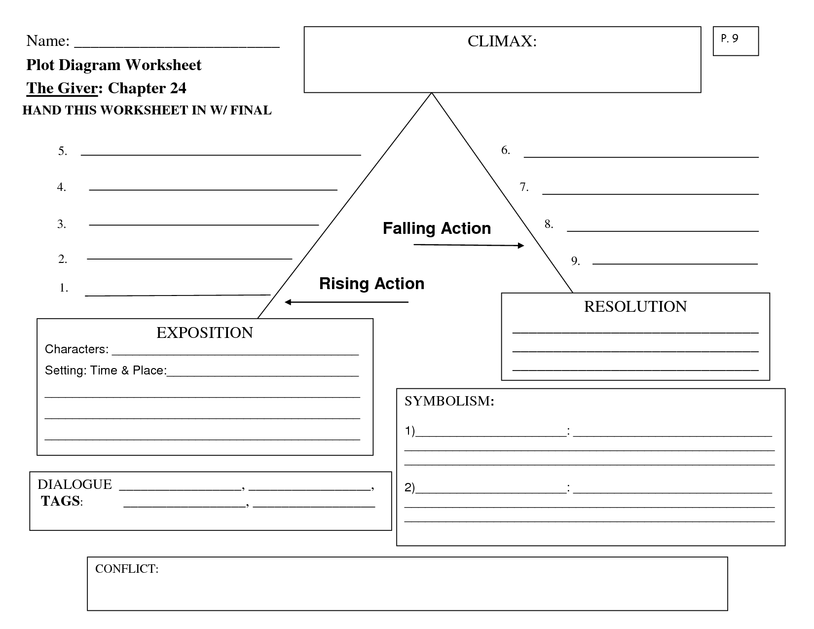 Plot Diagram Template Get As Doc