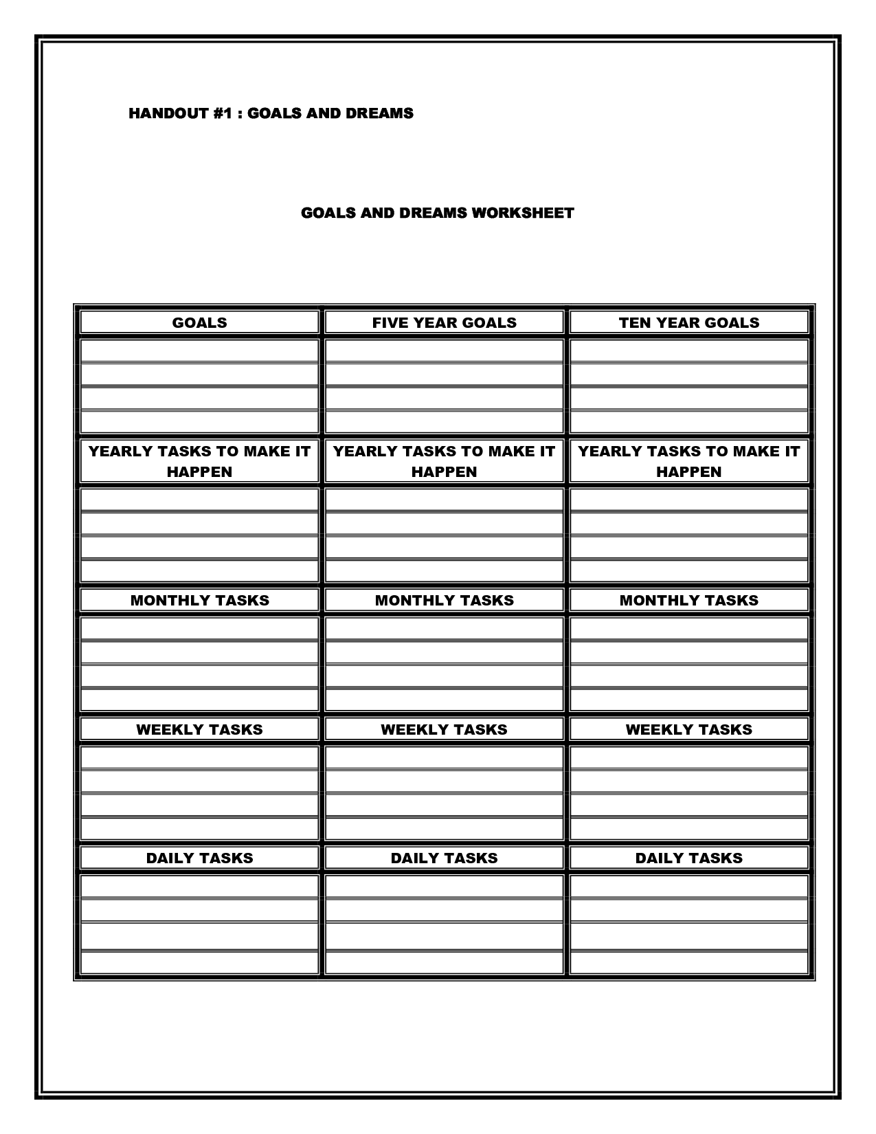 Healthy Boundaries Worksheet