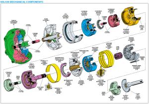 4L80E Parts BlowUp  Diagram | keith kraft | Pinterest