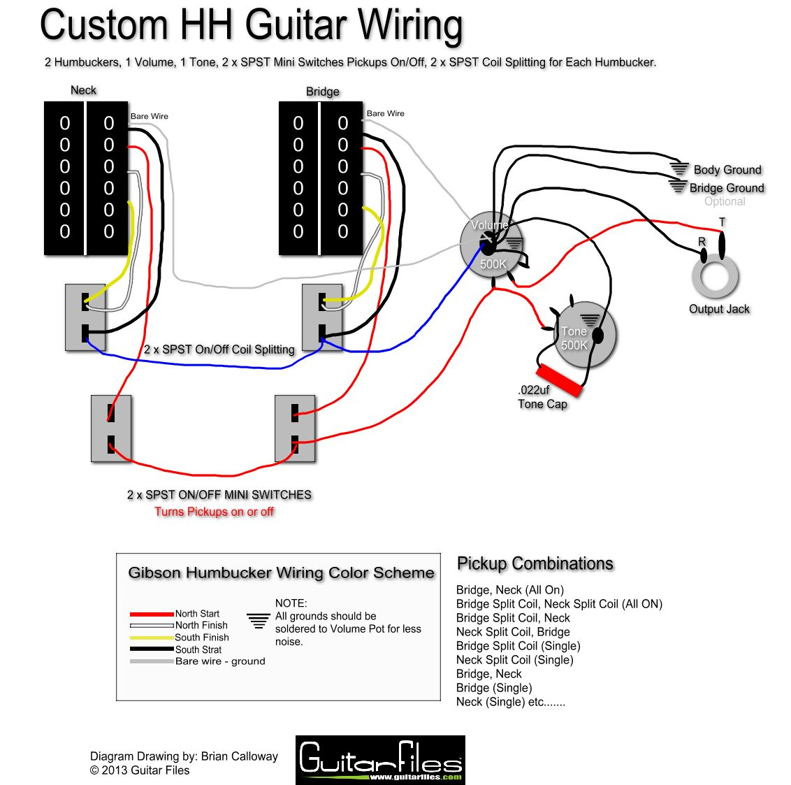 Guitar Wiring Diagram 1 Humbucker