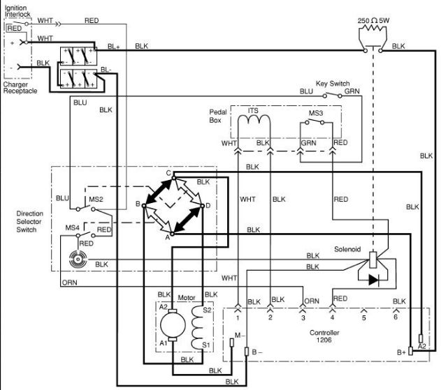 b10e5ad2bfb67906c94ac4a56447bd31 ez go x440 5ge wiring diagram diagram wiring diagrams for diy  at creativeand.co
