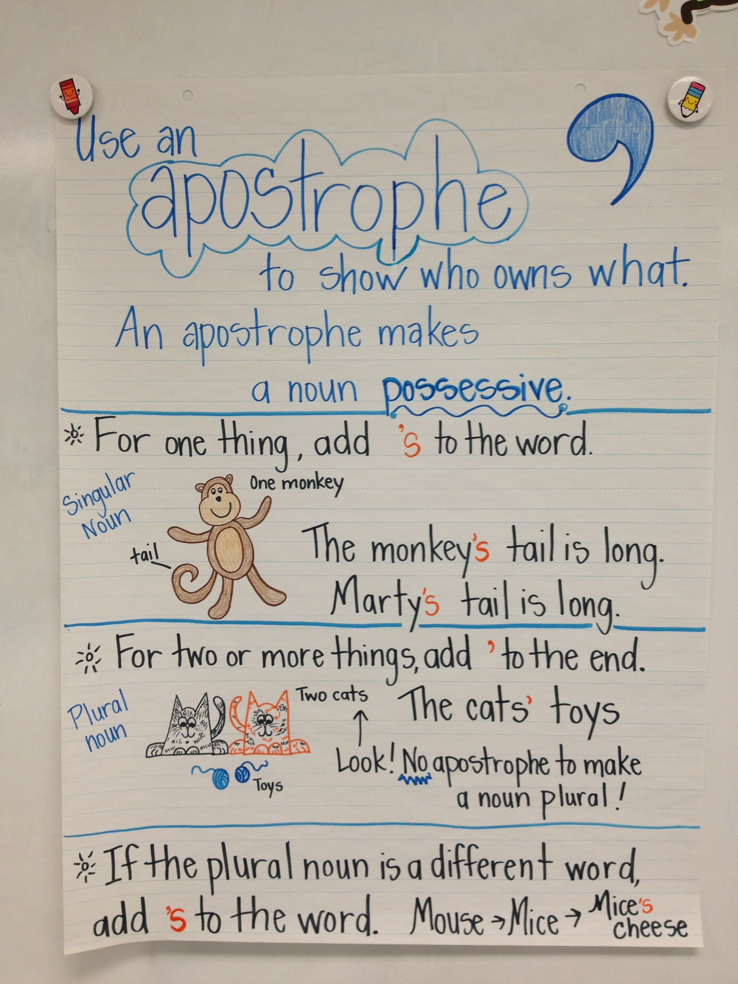 Possessive Nouns Anchor Chart Great Intro Piece To A Grammar Lesson On Apostrophes