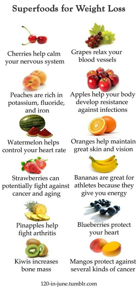 Super foods for Weight Loss: Superfoods have the best nutrients for maintenance and betterment of our health. They boost our