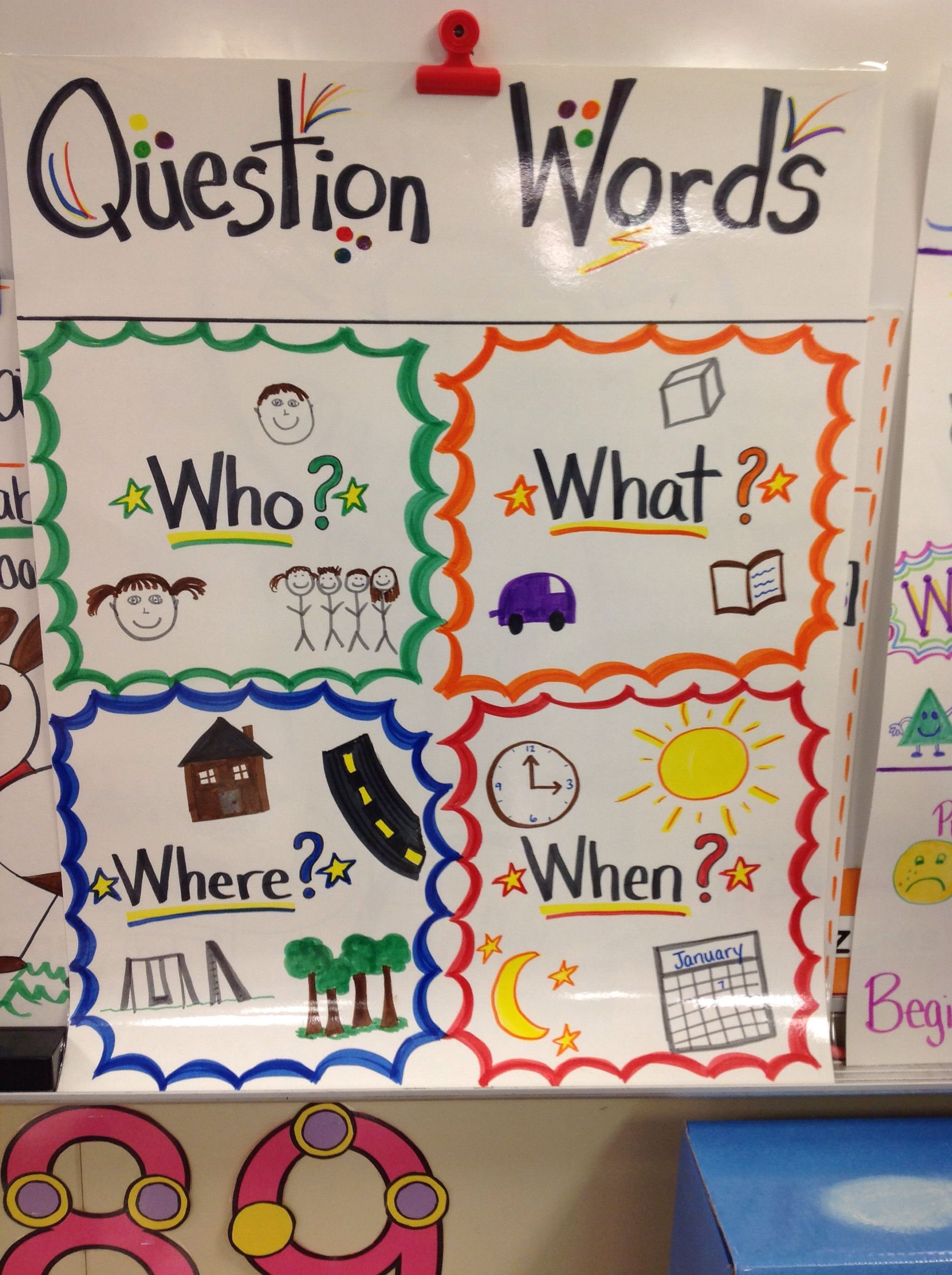 Kindergarten Question Words Anchor Chart
