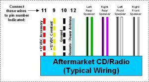 Aftermarket Radio Wiring Diagram   shed radio wiring   Pinterest   Radios, Volvo and Free credit