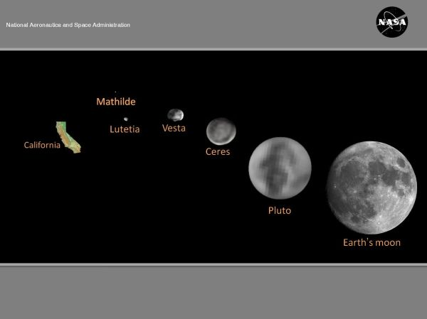 This illustration helps put the sizes of asteroids and