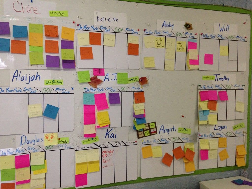 Personalkanban For Students At Agile Learning Center Nyc