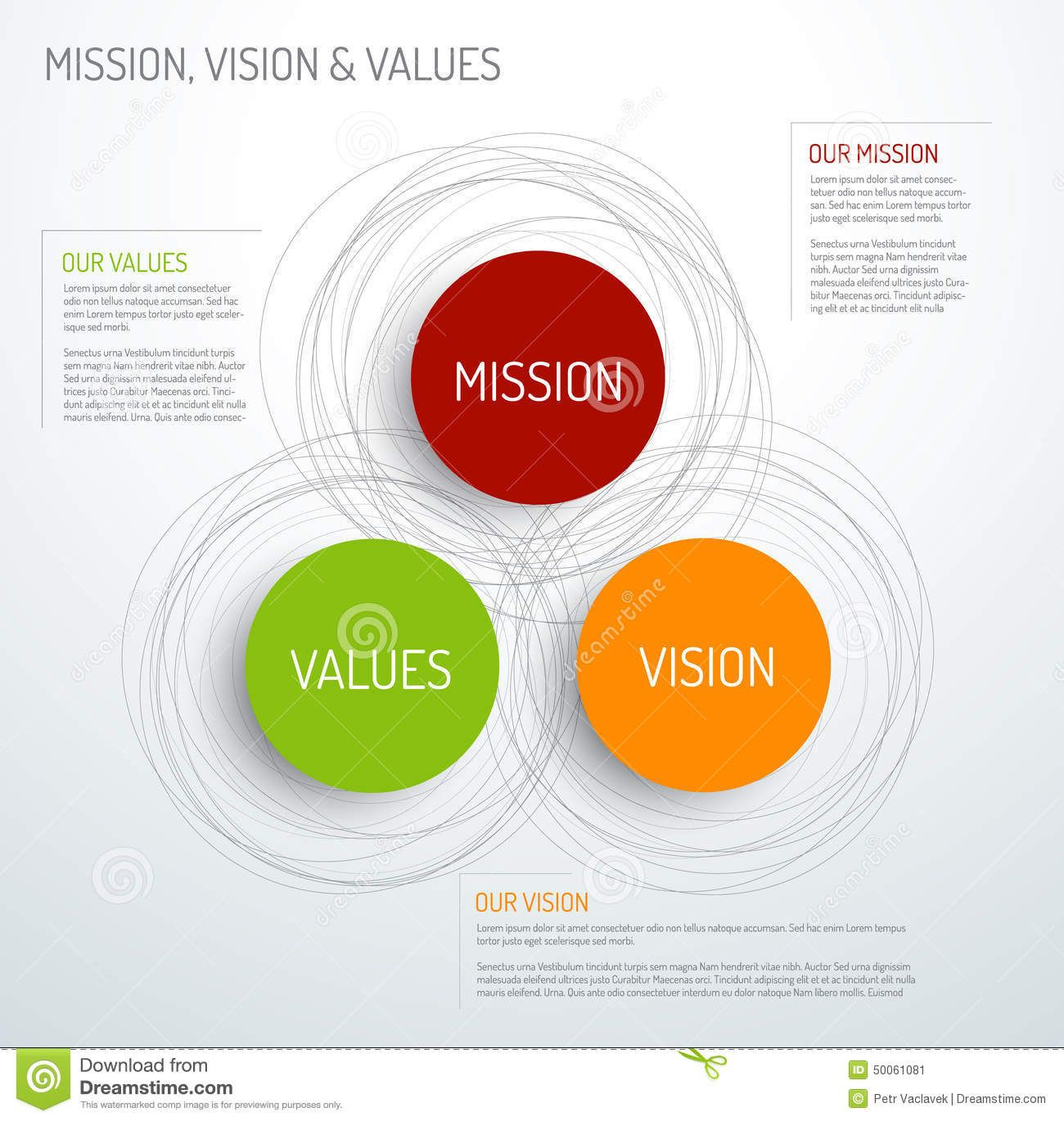 Vector Mission Vision And Values Diagram Schema