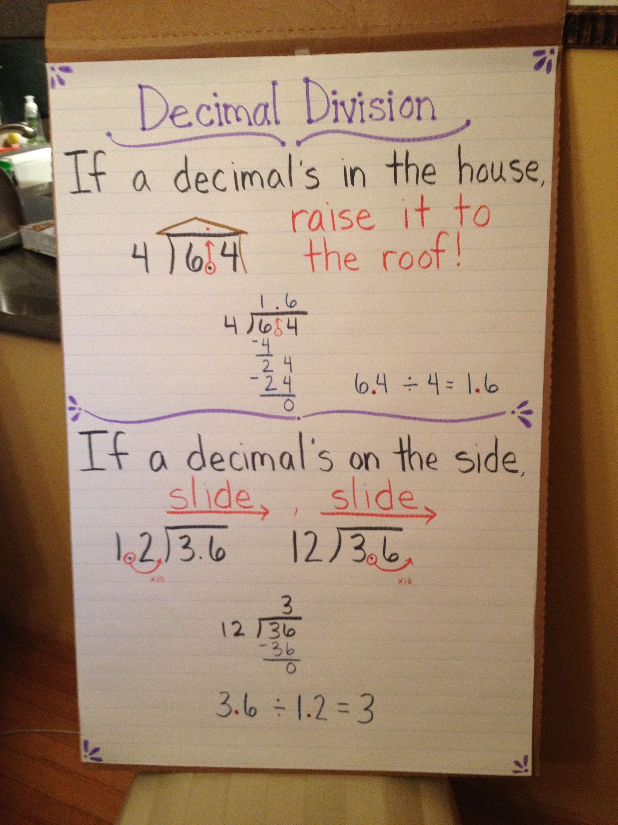 Decimal Division Anchor Chart